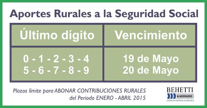 Aportes Rurales Enero Abril 2015