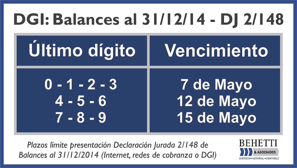 DGI, plazos limite presentacion DJ Balances 31/12/2014